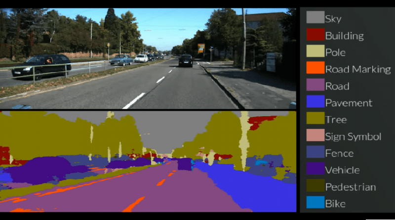Smartphones ensinados a pensar como carros autónomos