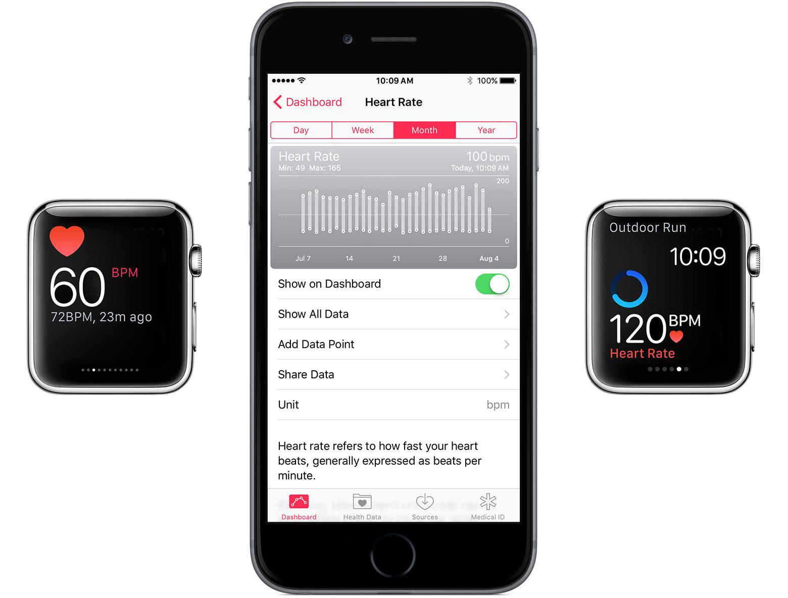 Apple Watch II – Histórias onde se salvam vidas