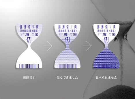 freshlabel-embalagem-rótulo-inteligente-carne-Naoki-Hirota-ampulheta