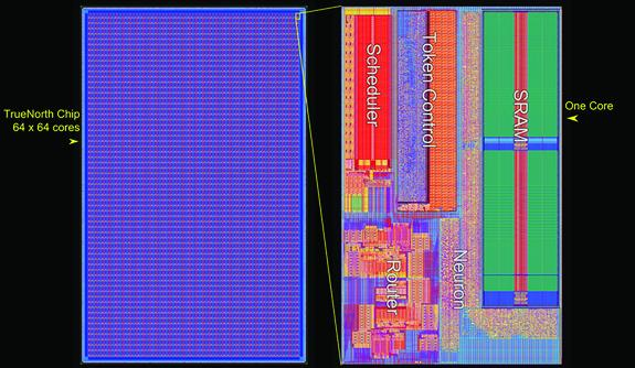 TrueNorth: a Computer Chip that Emulates Human Cognition