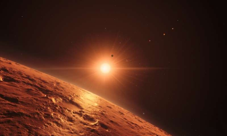 Solar model used to predict exoplanet's ability to withstand stellar wind