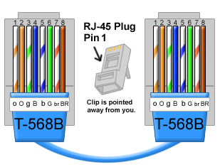 cat6 crossover wiring diagram ac electric motor making a network cable the right way - techexpress