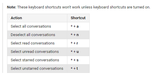 keyboard-shortcuts-gmail