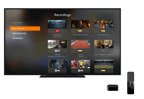 How to install and Setup IPTV on Apple TV? [2019] - Tech Follows