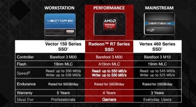 Radeon-R7-SSD1