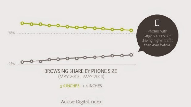 adobe_digital_index