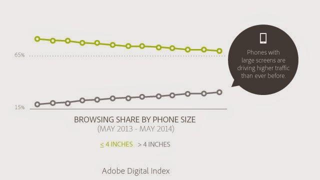 adobe_digital_index