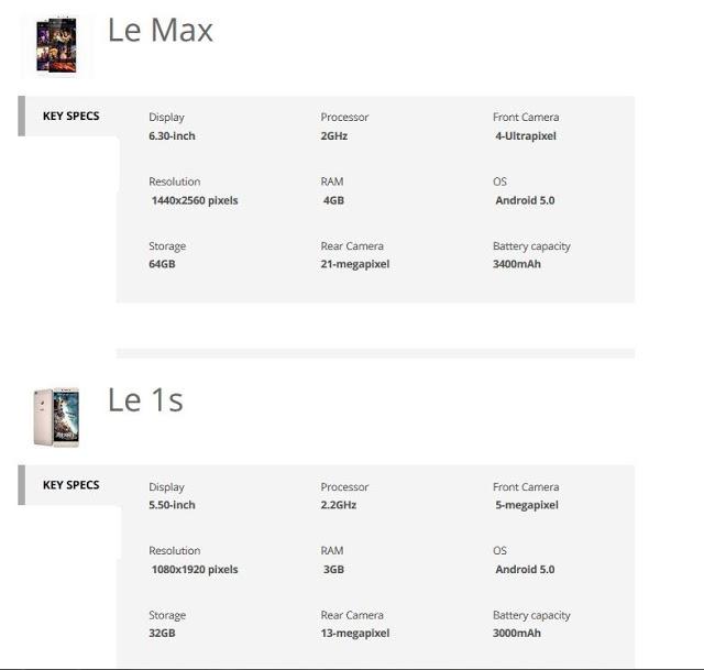 le max and le 1s