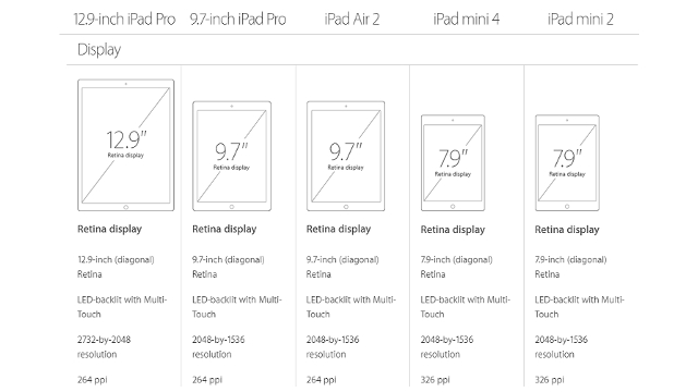 iPad-Display-Sizes-640