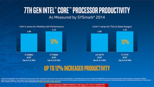 Intel-Kaby-Lake-vs-Skylake-productivity-TechFoogle-720