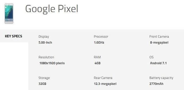 google-pixel-specs-techfoogle