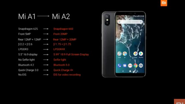 Mi A1 to Mi A2 Improvements