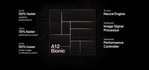 apple a12 bionic processor