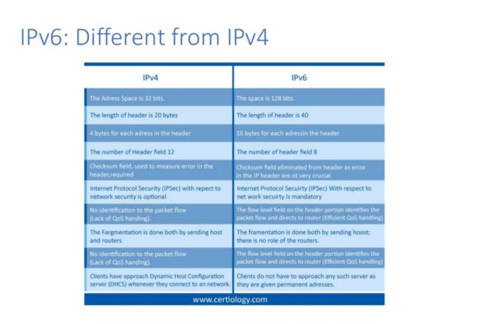 ipv4-vs-ipv6-differnce