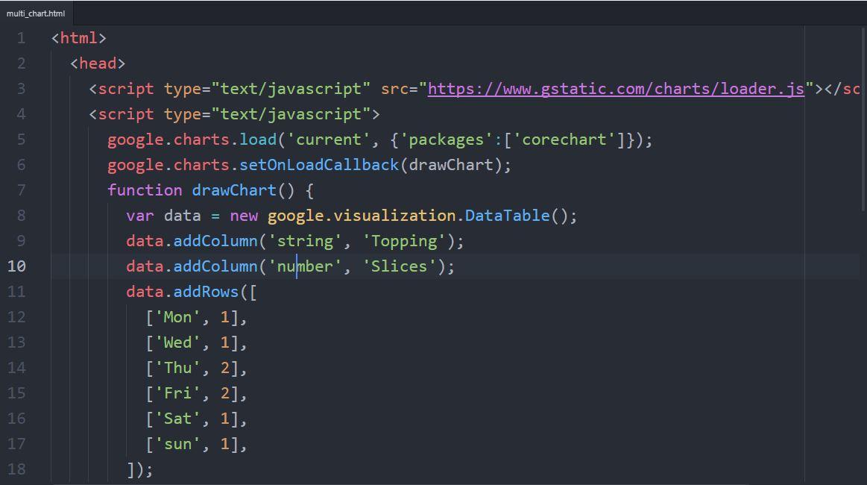 code_multi_chart