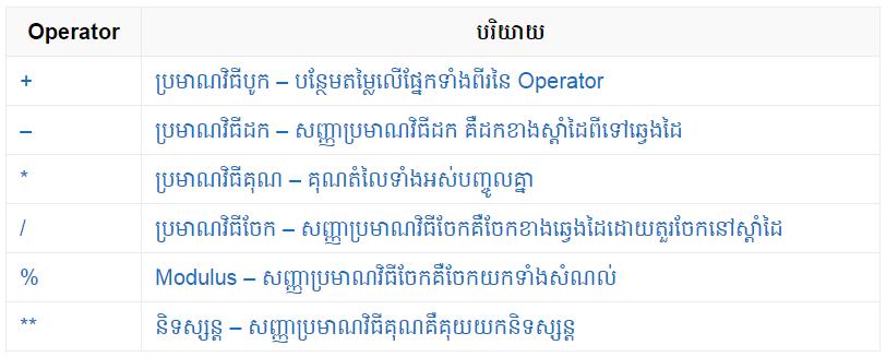 number009