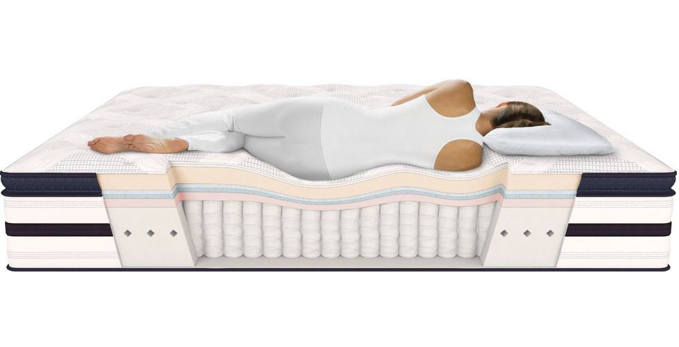 how to choose best mattress in india