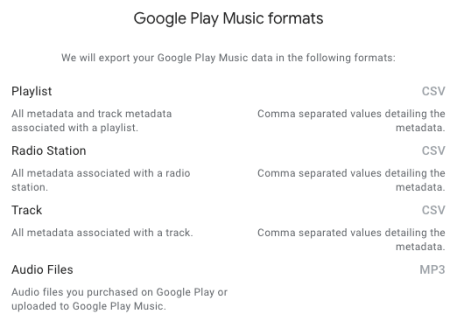 Google Play Music Download Formats