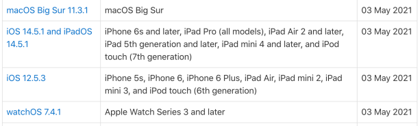 Apple May 2021 Security Update