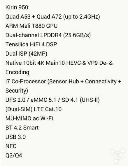 Kirin 950 Specifications