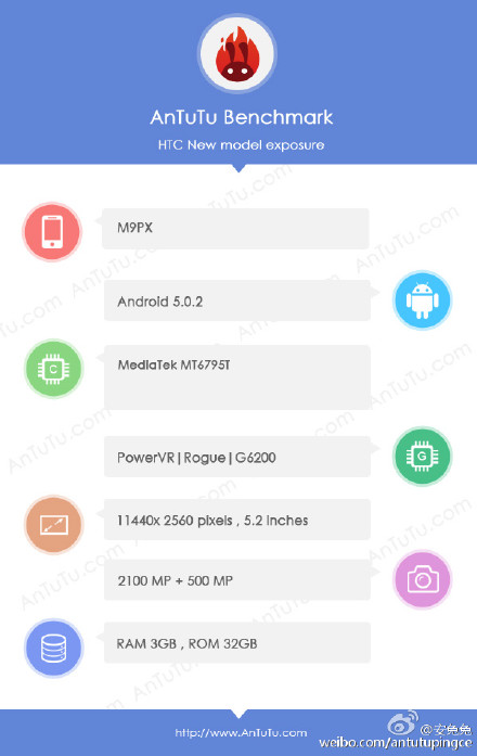 HTC One M9 plus supreme camera edition tech specs