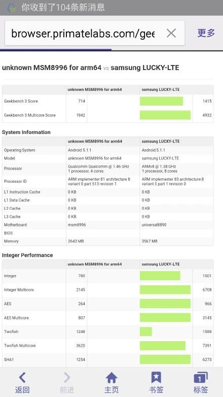 Samsung Lucky-LTE Geekbench