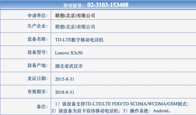 Lenovo X3c50 on Tenaa