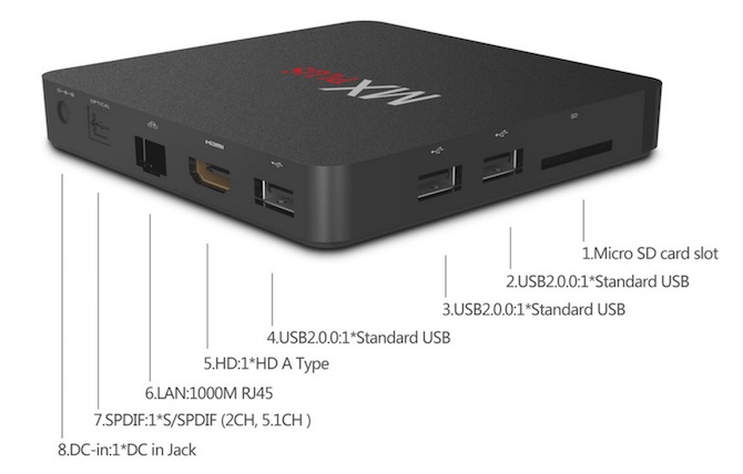 Budget Android TV with 4K video support
