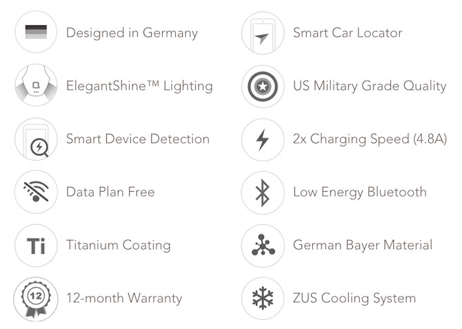 ZUS Car Charger Features