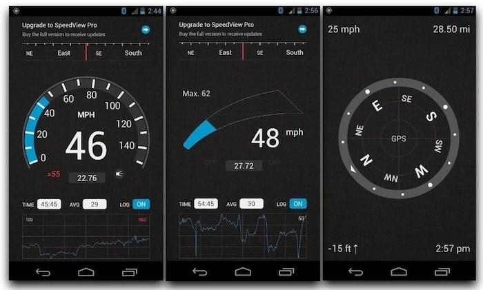 SpeedView Speedometer