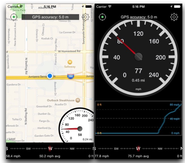 Speedometer Speedbox iOS Android