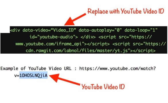 Embed YouTube Videos As Audio Player on Website or Blog