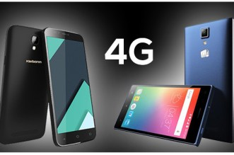 4g-smartphones-under-6000-techguruplus-com