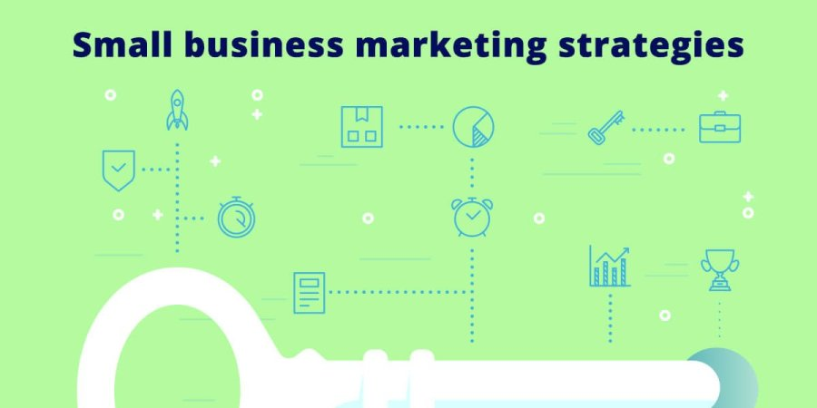 Small Business Marketing Strategies Proven To Work