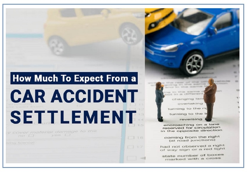 How Will I Know The Value Of My Car Accident Settlement? - Techicy