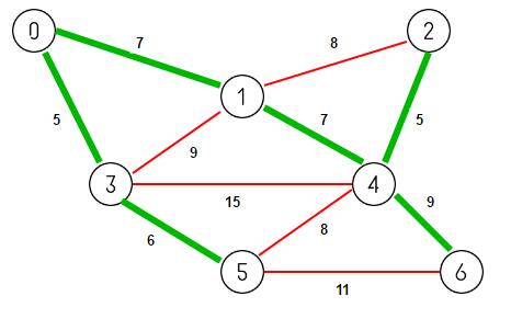 kruskal-11
