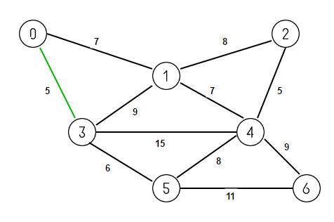 kruskal-2