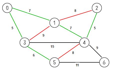kruskal-9