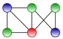 graph-coloring-soln-3