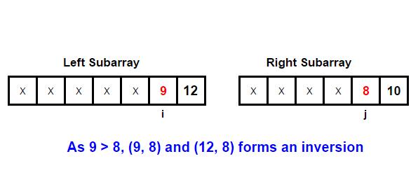 inversion-count-4