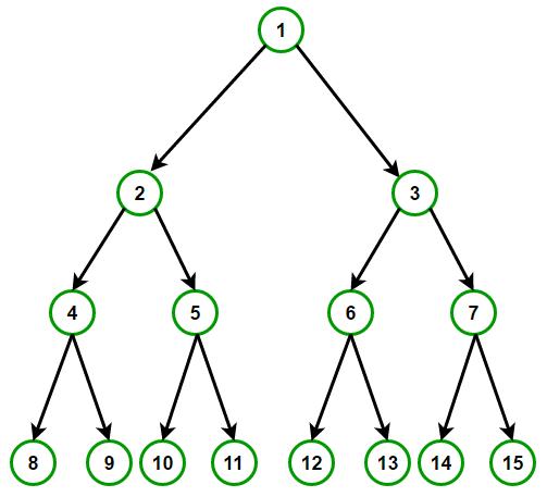 perfect-binary-tree