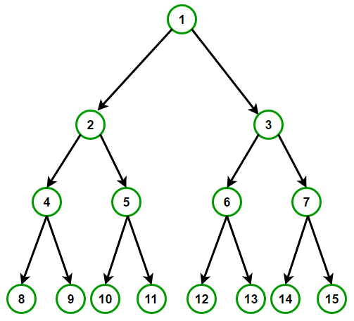 perfect-binary-tree
