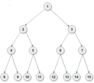 Print Binary Tree