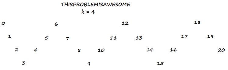zig-zag-4-rows-index