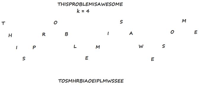Print string in zig-zag form in k rows - Techie Delight