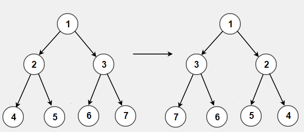 invert binary tree