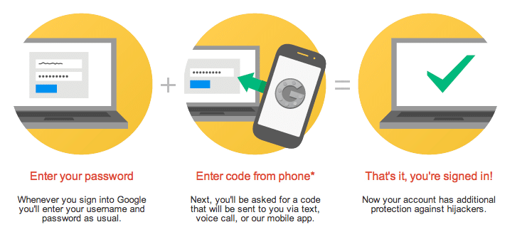 two-factor-authentication-02