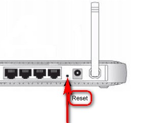 Reset or Restart your Router ERR_CONNECTION_TIMED_OUT