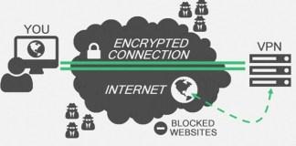 Hiding IP Address – Smart Tips