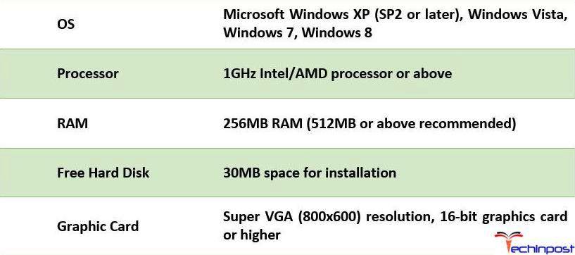 [TiPS] Microsoft Windows Movie Maker Windows 10 Download ...